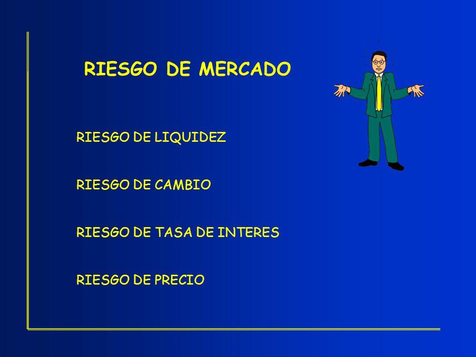 RIESGO DE MERCADO RIESGO DE LIQUIDEZ RIESGO DE CAMBIO