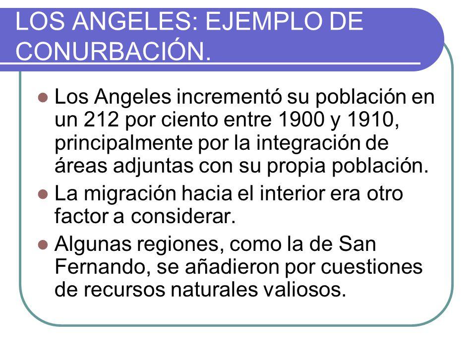LOS ANGELES: EJEMPLO DE CONURBACIÓN.