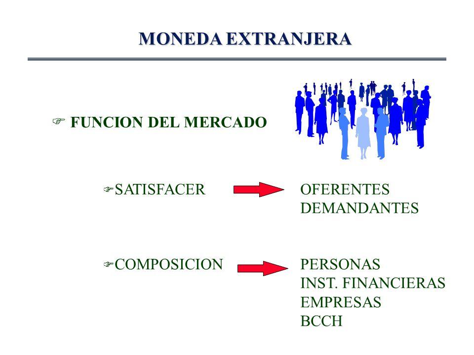 MONEDA EXTRANJERA FUNCION DEL MERCADO SATISFACER OFERENTES DEMANDANTES