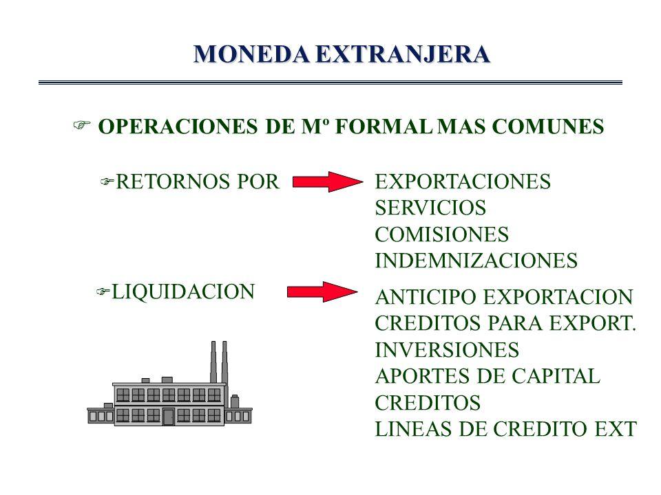 MONEDA EXTRANJERA OPERACIONES DE Mº FORMAL MAS COMUNES