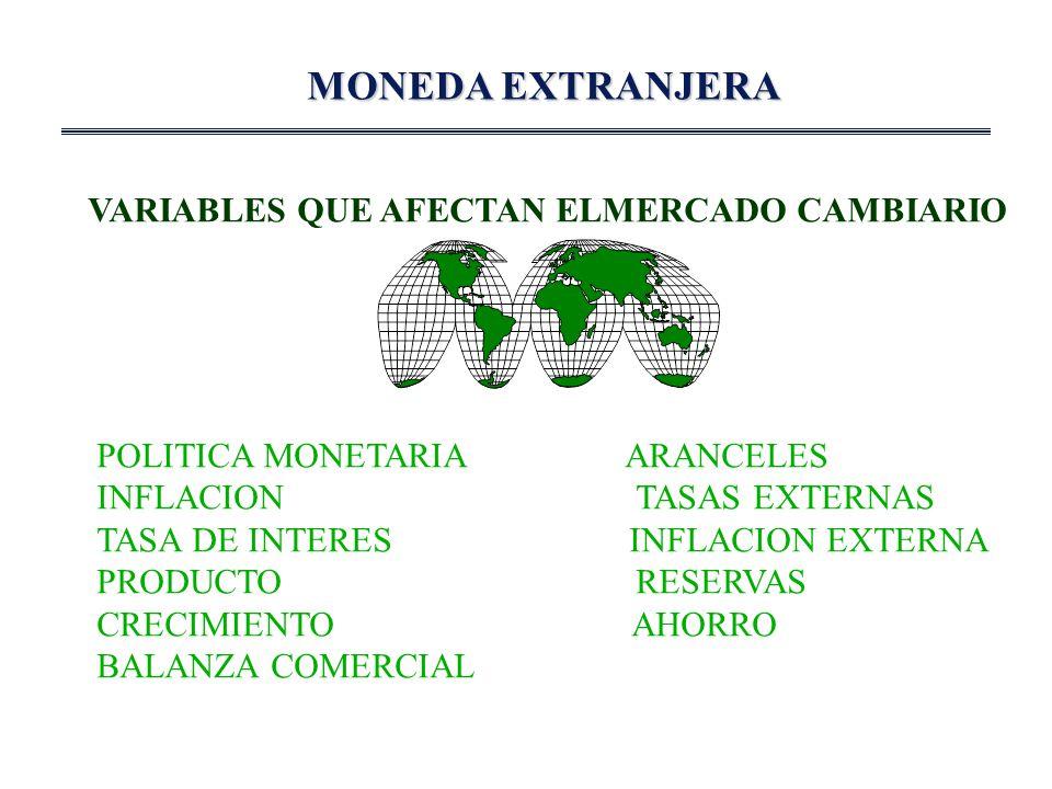 MONEDA EXTRANJERA VARIABLES QUE AFECTAN ELMERCADO CAMBIARIO