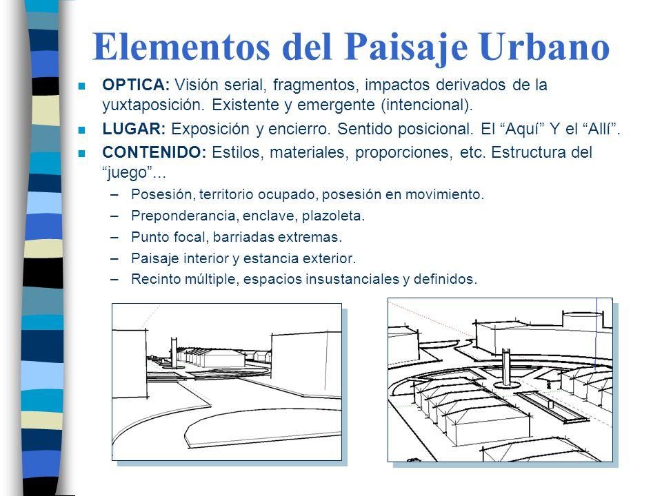 Elementos del Paisaje Urbano