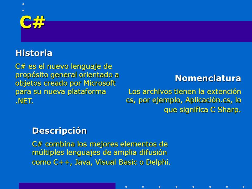 C# Historia Nomenclatura Descripción