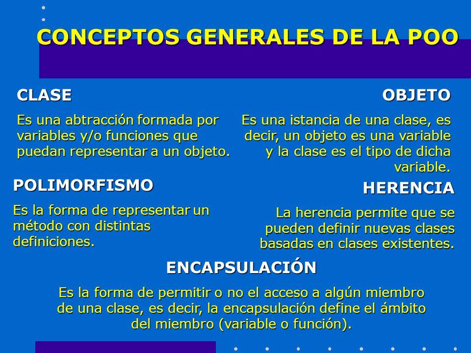 CONCEPTOS GENERALES DE LA POO