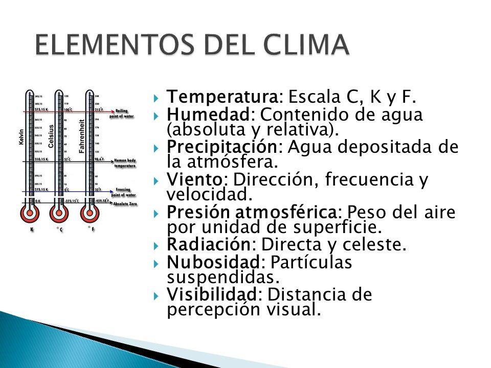 ELEMENTOS DEL CLIMA Temperatura: Escala C, K y F.