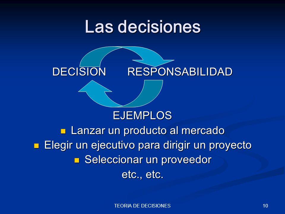 Las decisiones DECISION RESPONSABILIDAD EJEMPLOS