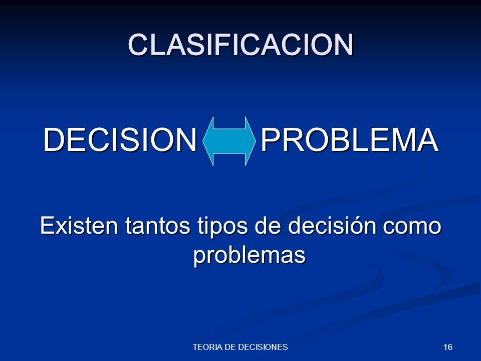 Existen tantos tipos de decisión como problemas