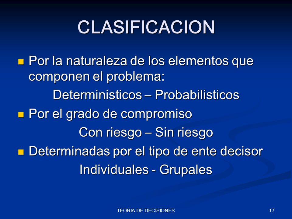 CLASIFICACION Por la naturaleza de los elementos que componen el problema: Deterministicos – Probabilisticos.