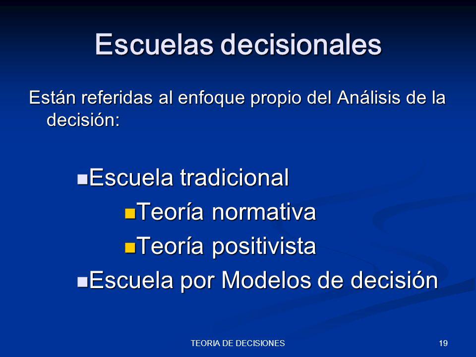 Escuelas decisionales