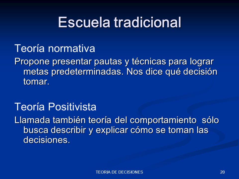 Escuela tradicional Teoría normativa Teoría Positivista