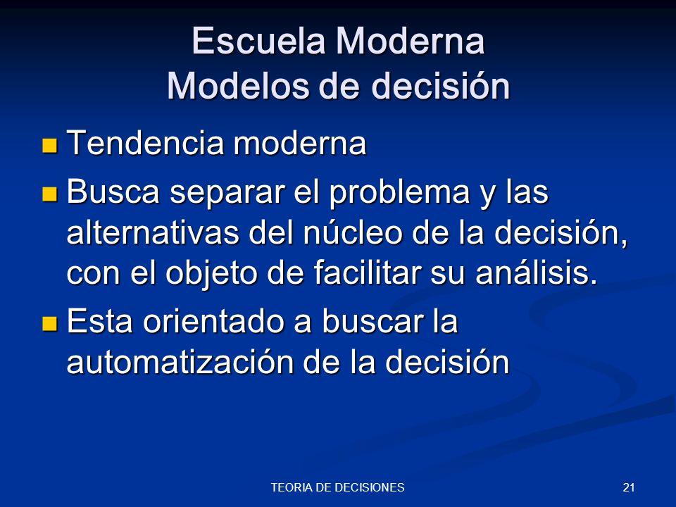 Escuela Moderna Modelos de decisión