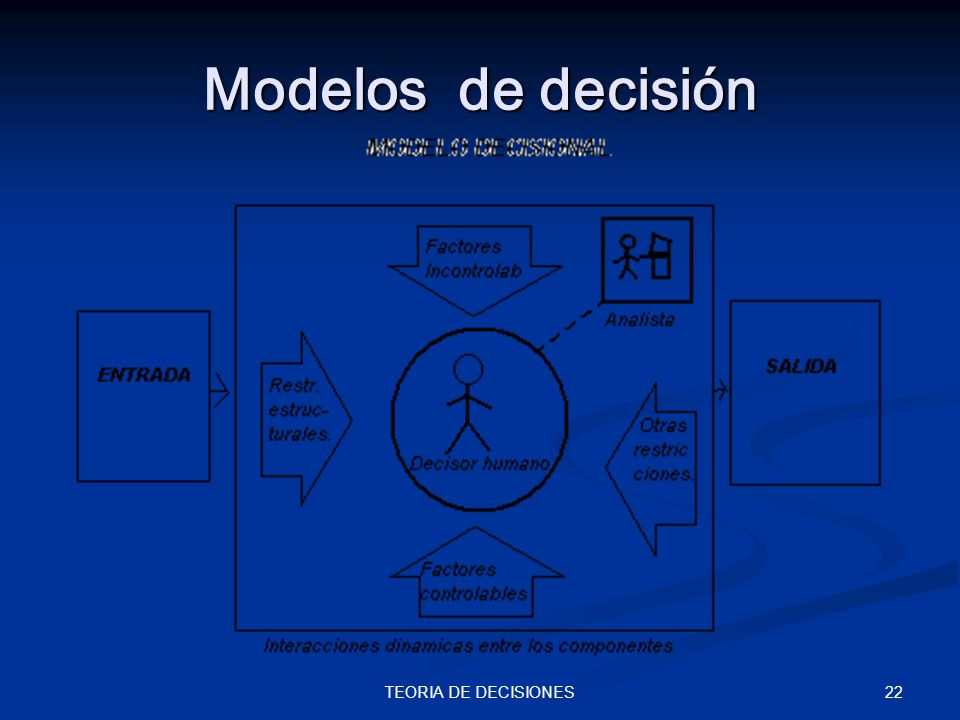 Modelos de decisión TEORIA DE DECISIONES