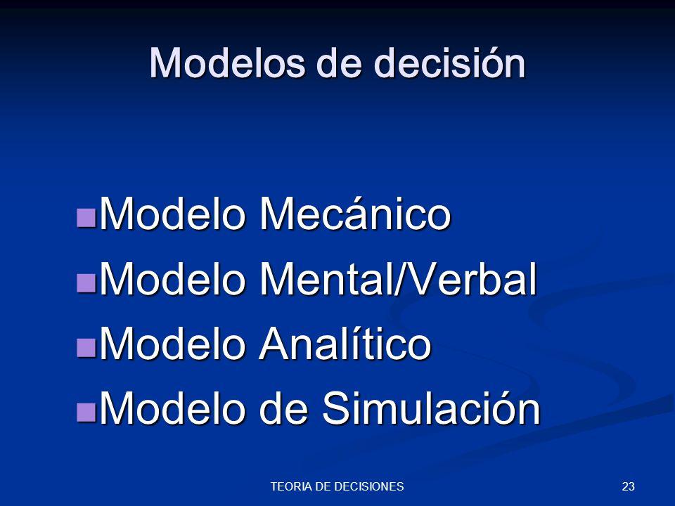 Modelo Mecánico Modelo Mental/Verbal Modelo Analítico