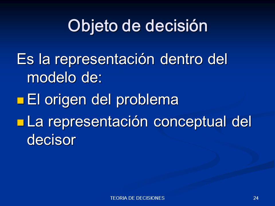 Objeto de decisión Es la representación dentro del modelo de:
