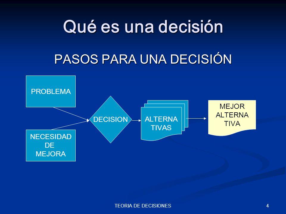 PASOS PARA UNA DECISIÓN