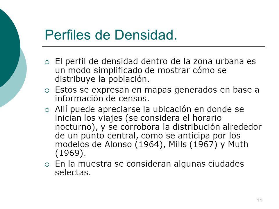 Perfiles de Densidad. El perfil de densidad dentro de la zona urbana es un modo simplificado de mostrar cómo se distribuye la población.