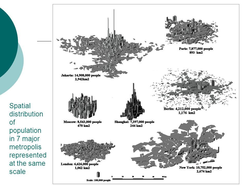 Spatial distribution of population in 7 major metropolis represented at the same scale