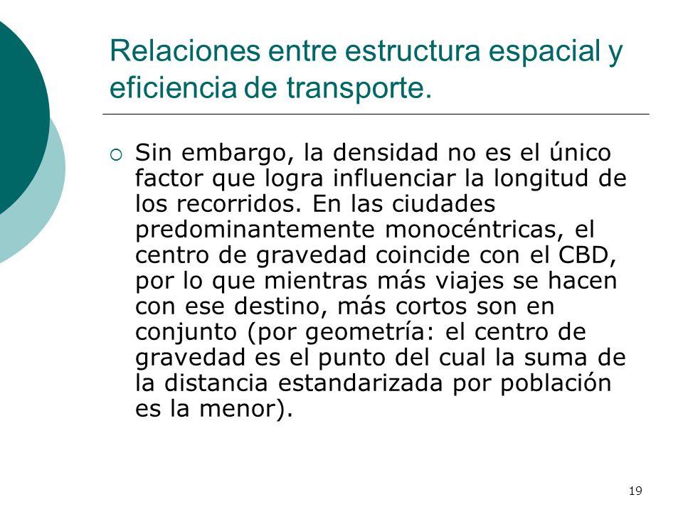 Relaciones entre estructura espacial y eficiencia de transporte.