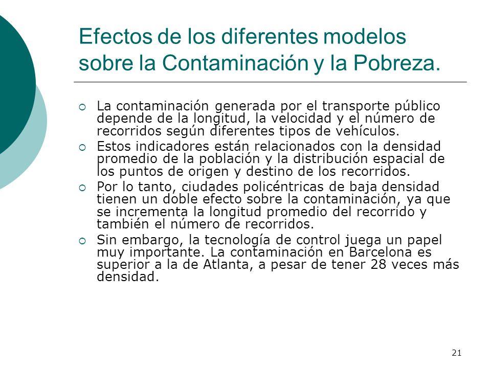 Efectos de los diferentes modelos sobre la Contaminación y la Pobreza.