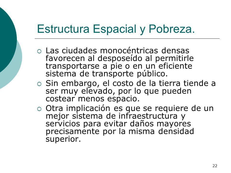 Estructura Espacial y Pobreza.