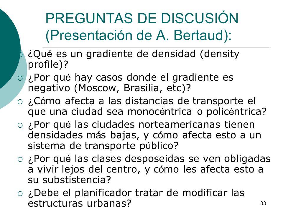 PREGUNTAS DE DISCUSIÓN (Presentación de A. Bertaud):