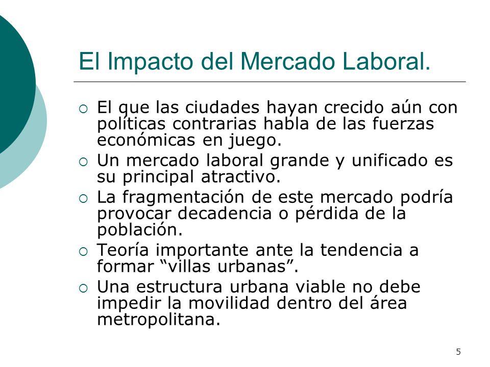 El Impacto del Mercado Laboral.