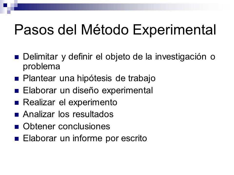 Pasos del Método Experimental
