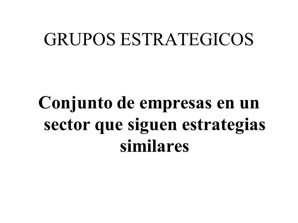Conjunto de empresas en un sector que siguen estrategias similares