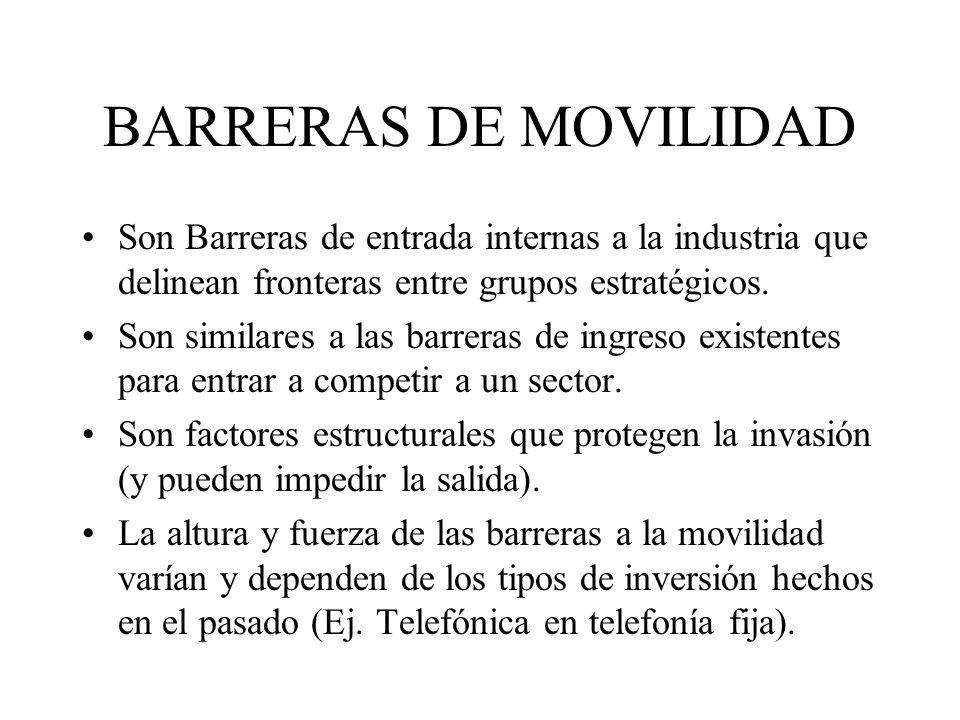 BARRERAS DE MOVILIDAD Son Barreras de entrada internas a la industria que delinean fronteras entre grupos estratégicos.