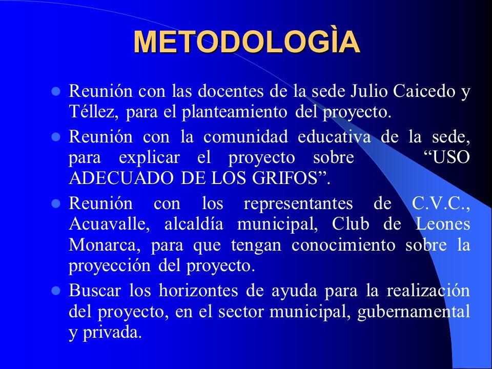 METODOLOGÌA Reunión con las docentes de la sede Julio Caicedo y Téllez, para el planteamiento del proyecto.