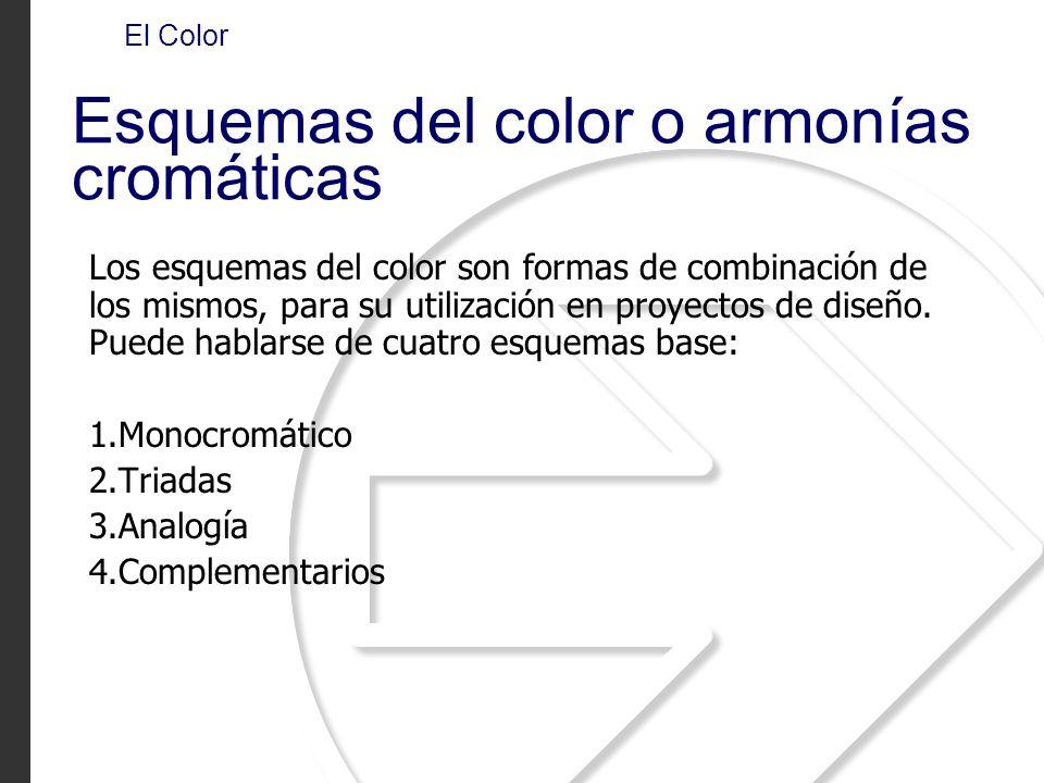 Esquemas del color o armonías cromáticas