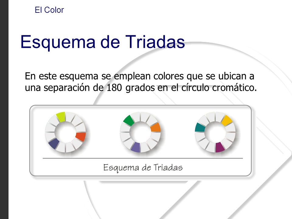 El Color Esquema de Triadas.