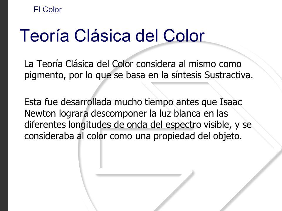 Teoría Clásica del Color