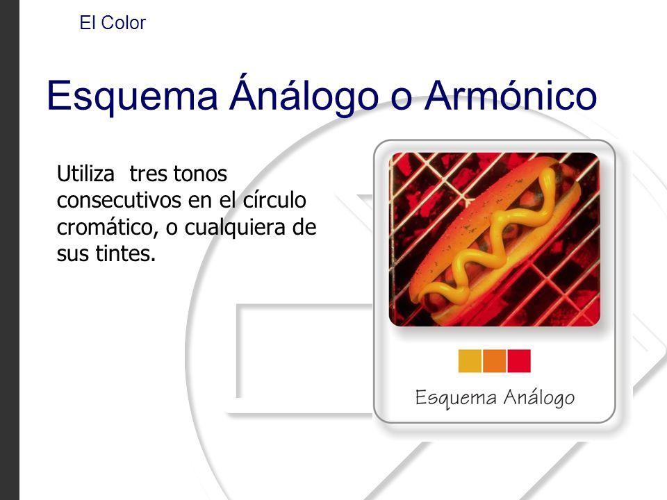 Esquema Ánálogo o Armónico