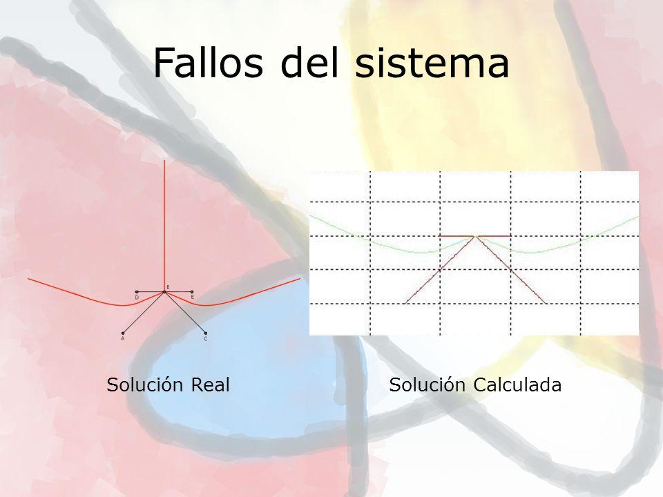 Fallos del sistema Solución Real Solución Calculada 11