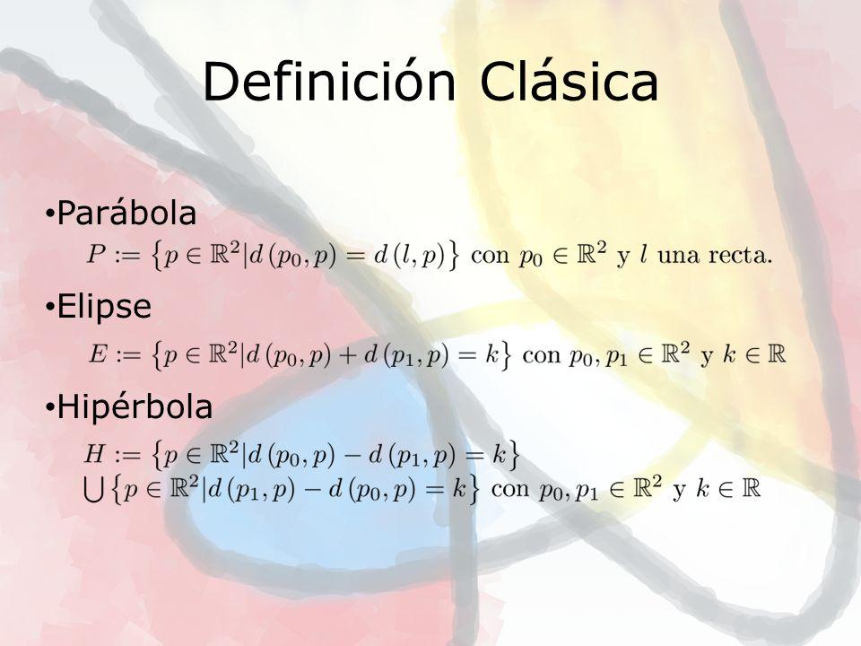 Definición Clásica Parábola Elipse Hipérbola 3