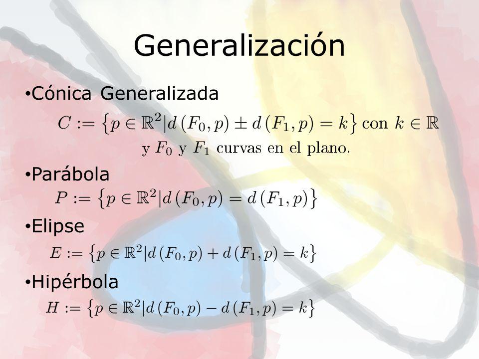 Generalización Cónica Generalizada Parábola Elipse Hipérbola 4