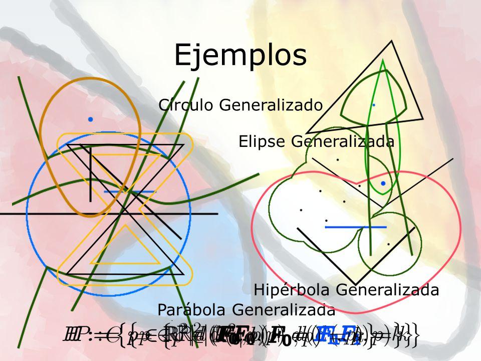 Ejemplos Círculo Generalizado Elipse Generalizada