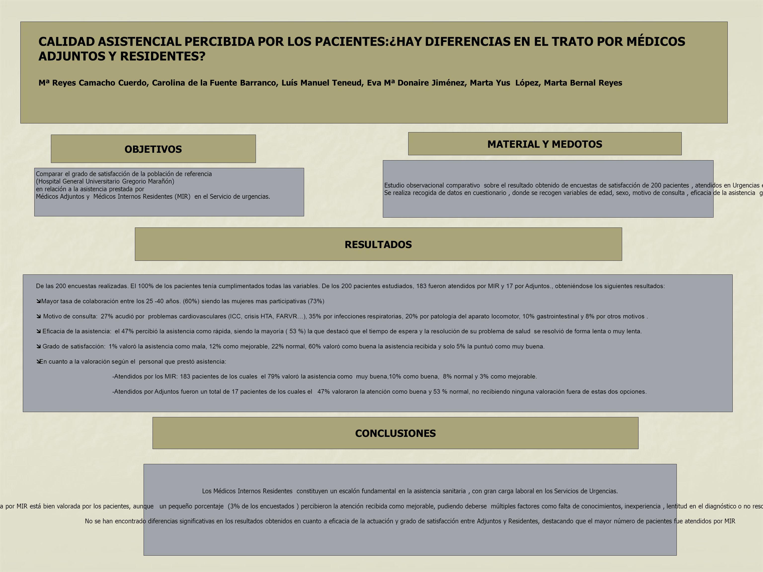 CALIDAD ASISTENCIAL PERCIBIDA POR LOS PACIENTES:¿HAY DIFERENCIAS EN EL TRATO POR MÉDICOS ADJUNTOS Y RESIDENTES