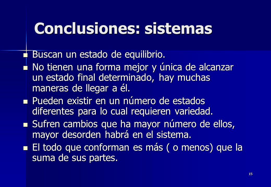 Conclusiones: sistemas