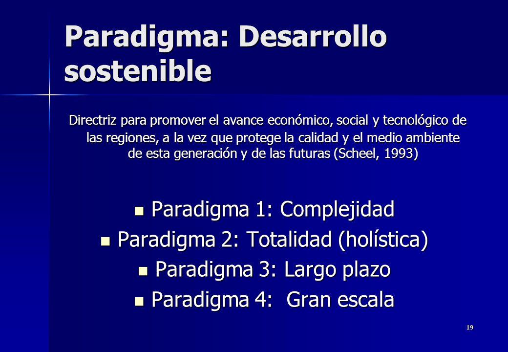 Paradigma: Desarrollo sostenible
