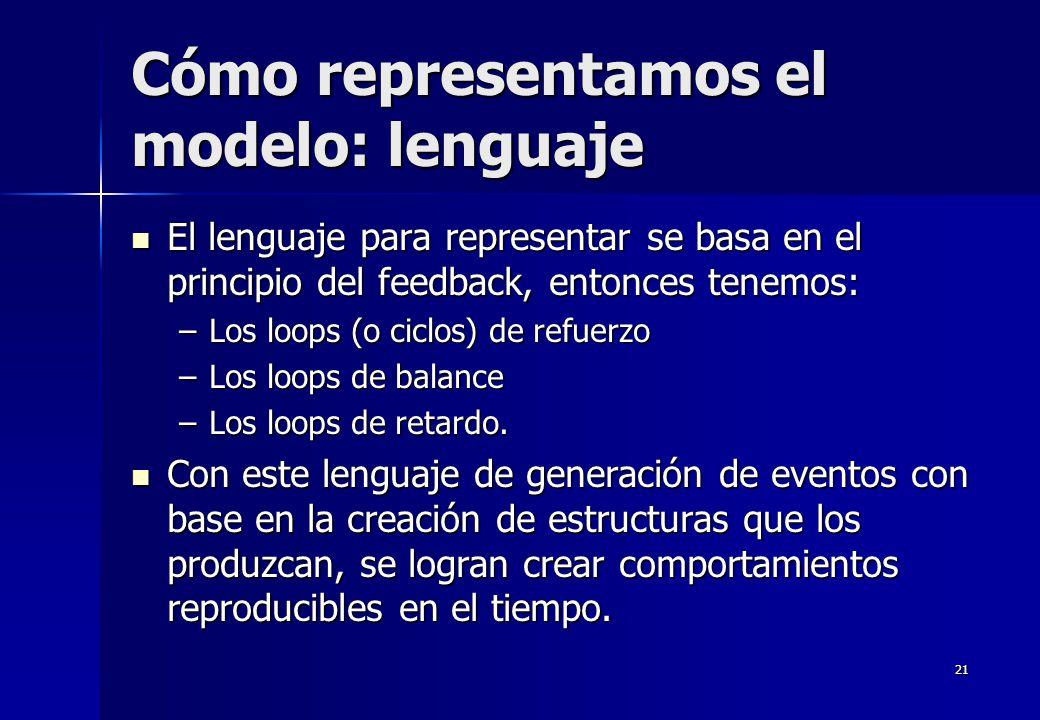 Cómo representamos el modelo: lenguaje