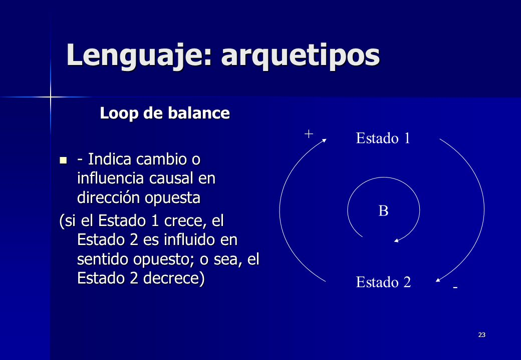 Lenguaje: arquetipos Loop de balance