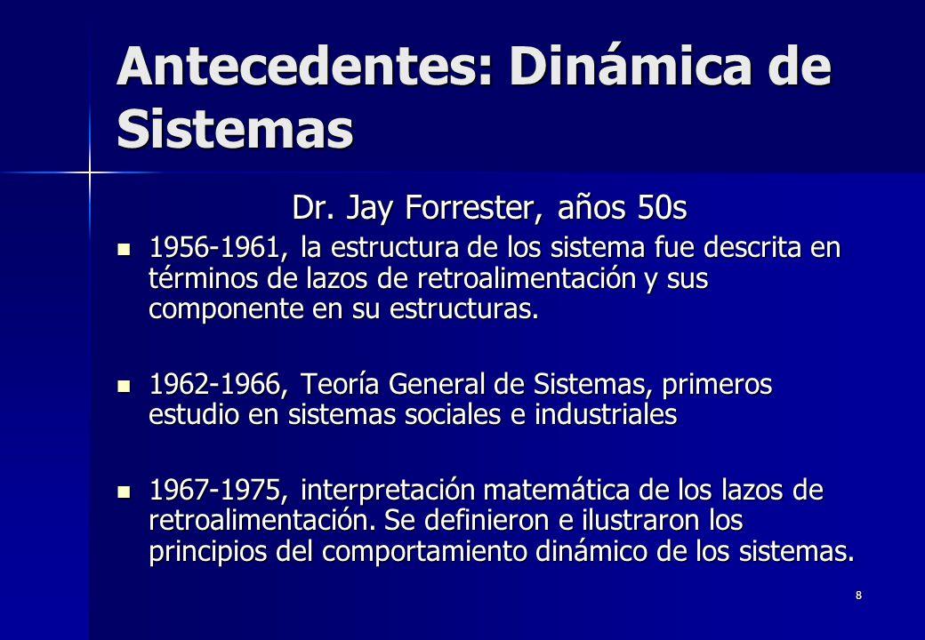 Antecedentes: Dinámica de Sistemas