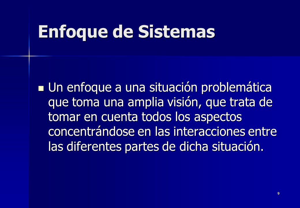 Enfoque de Sistemas