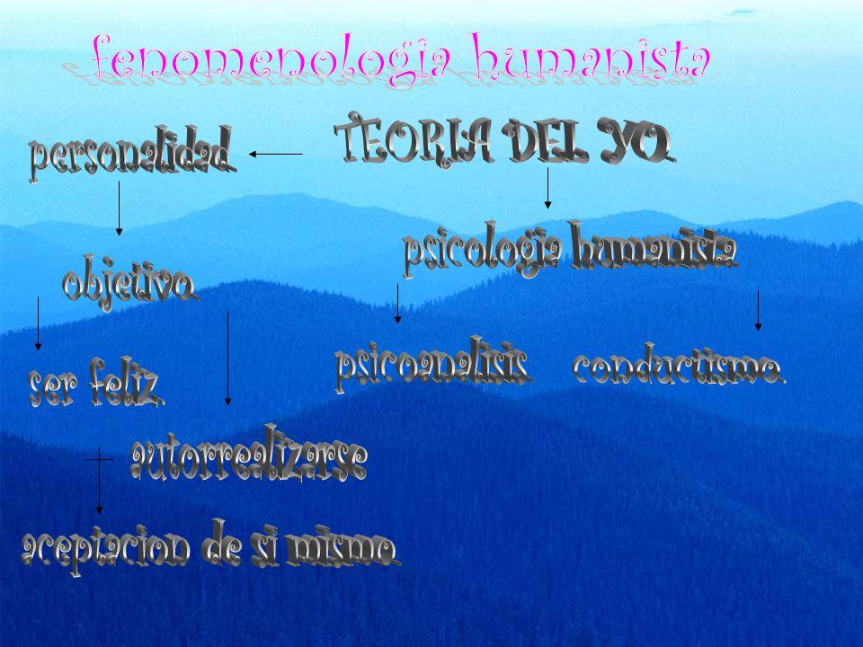 fenomenologia humanista