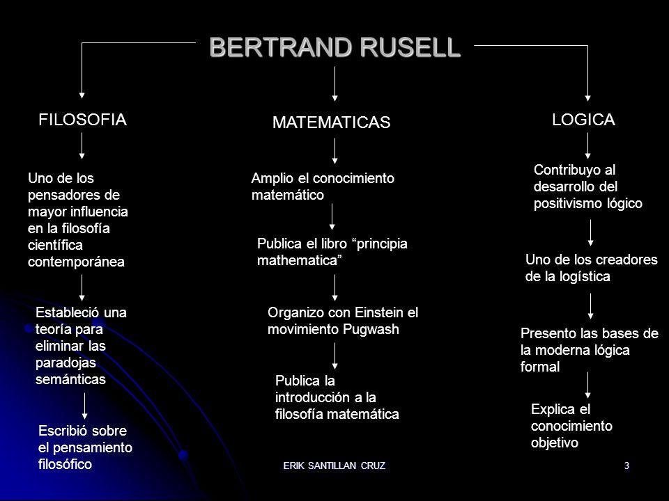 BERTRAND RUSELL FILOSOFIA MATEMATICAS LOGICA