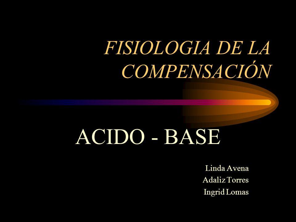 FISIOLOGIA DE LA COMPENSACIÓN