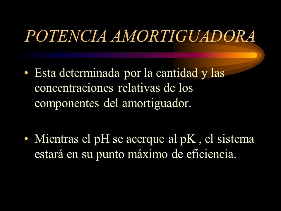 POTENCIA AMORTIGUADORA
