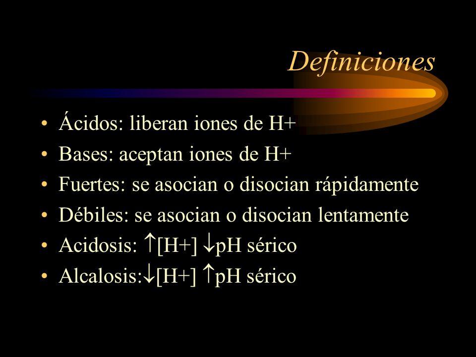 Definiciones Ácidos: liberan iones de H+ Bases: aceptan iones de H+